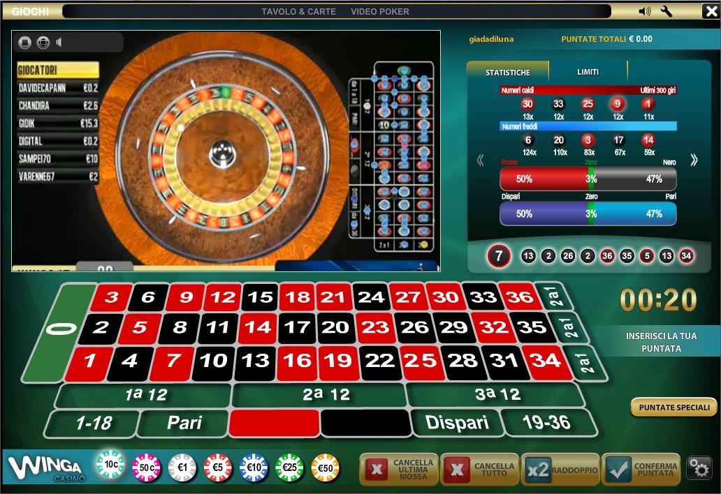 Gambling online: l'illusione dell'anonimato che la gente ignora